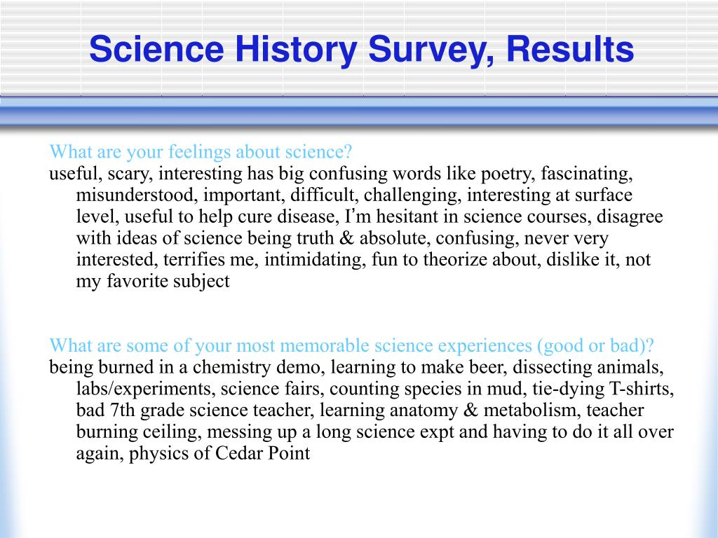 Science History Survey, Results