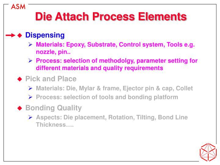 Die Attach Process Elements