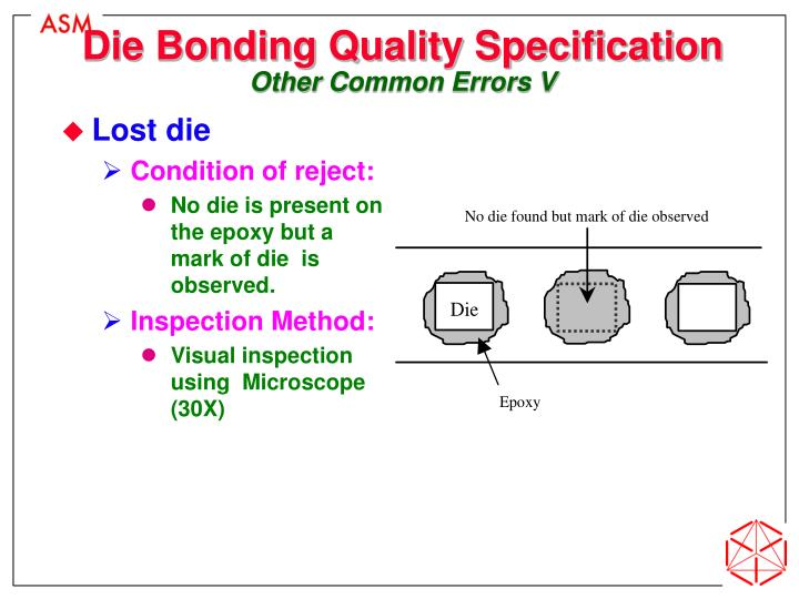 Die Bonding Quality Specification
