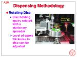 dispensing methodology5