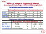 effect of usage of dispensing method advantages disadvantages of different dispensing method