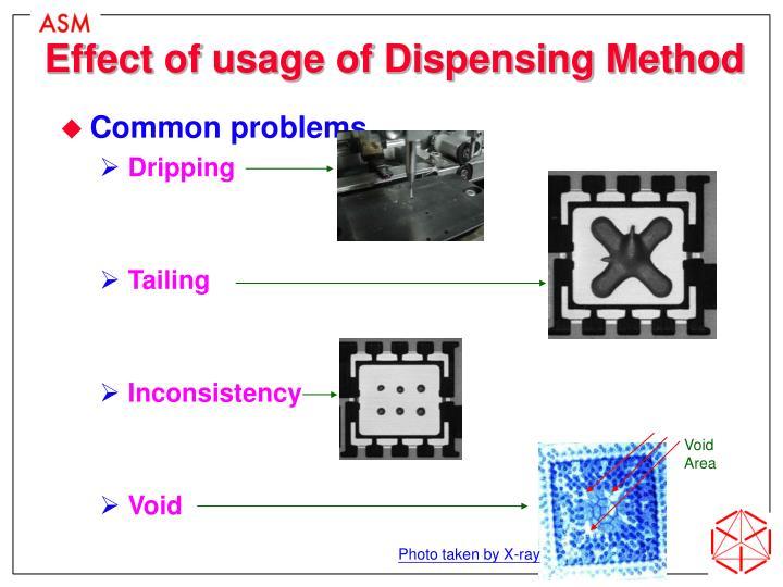 Effect of usage of Dispensing Method