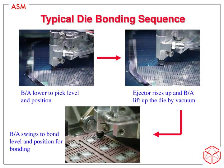 Typical die bonding sequence1
