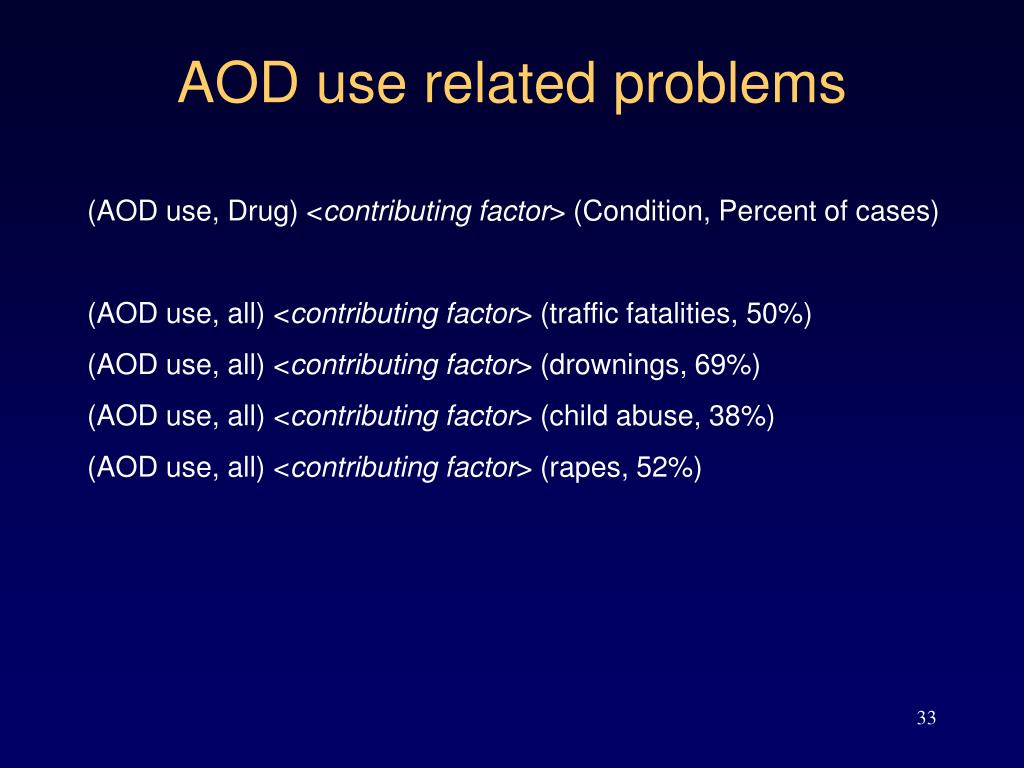 AOD use related problems