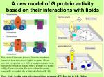 a new model of g protein activity based on their interactions with lipids