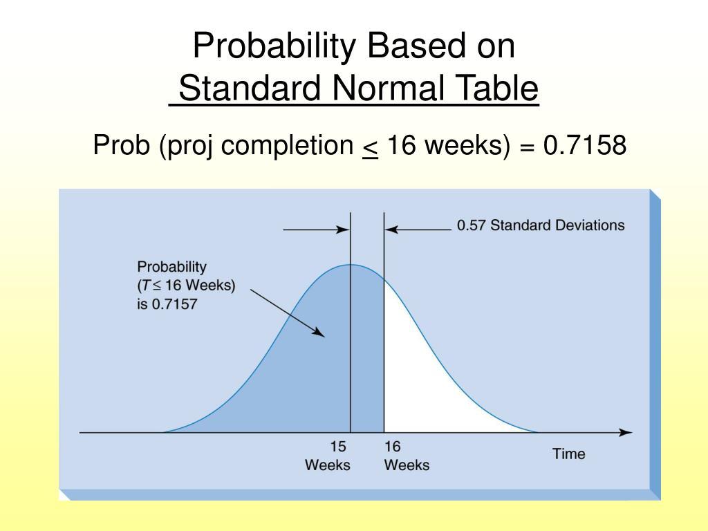 Probability Based on