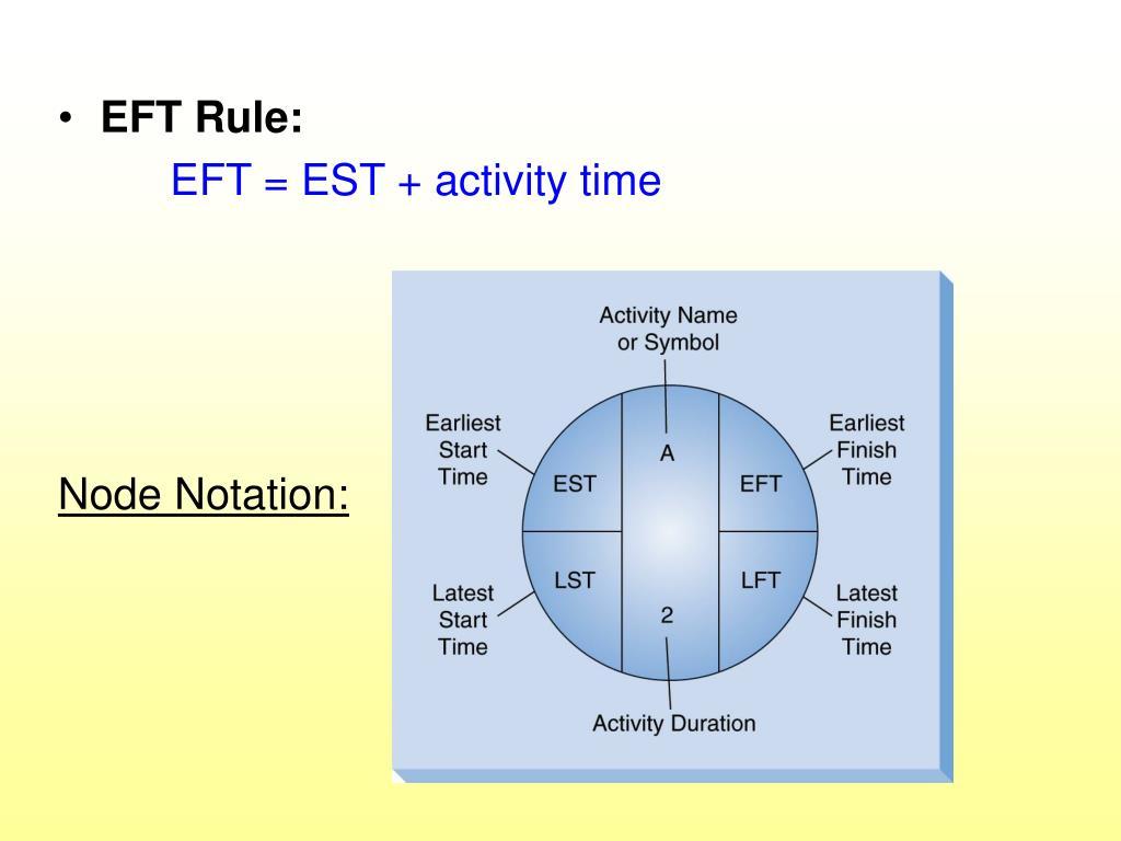 EFT Rule: