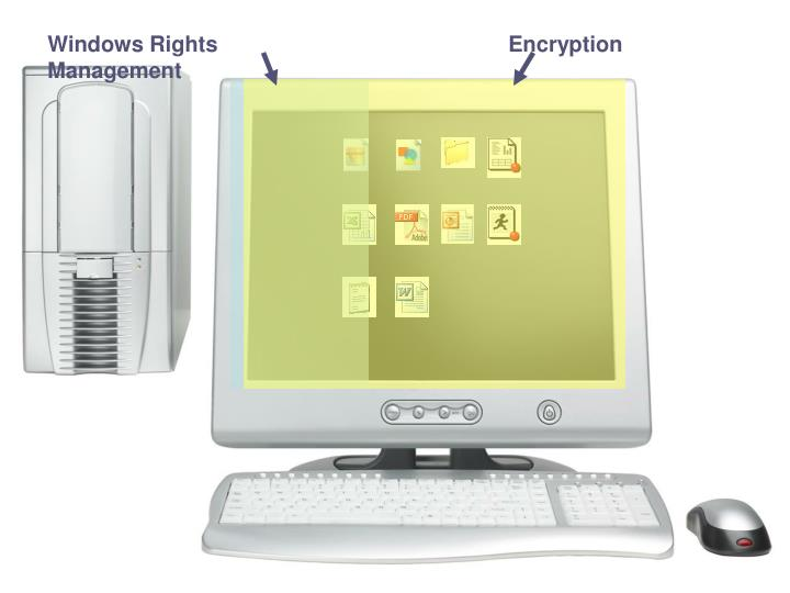 Windows Rights Management
