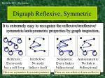 digraph reflexive symmetric