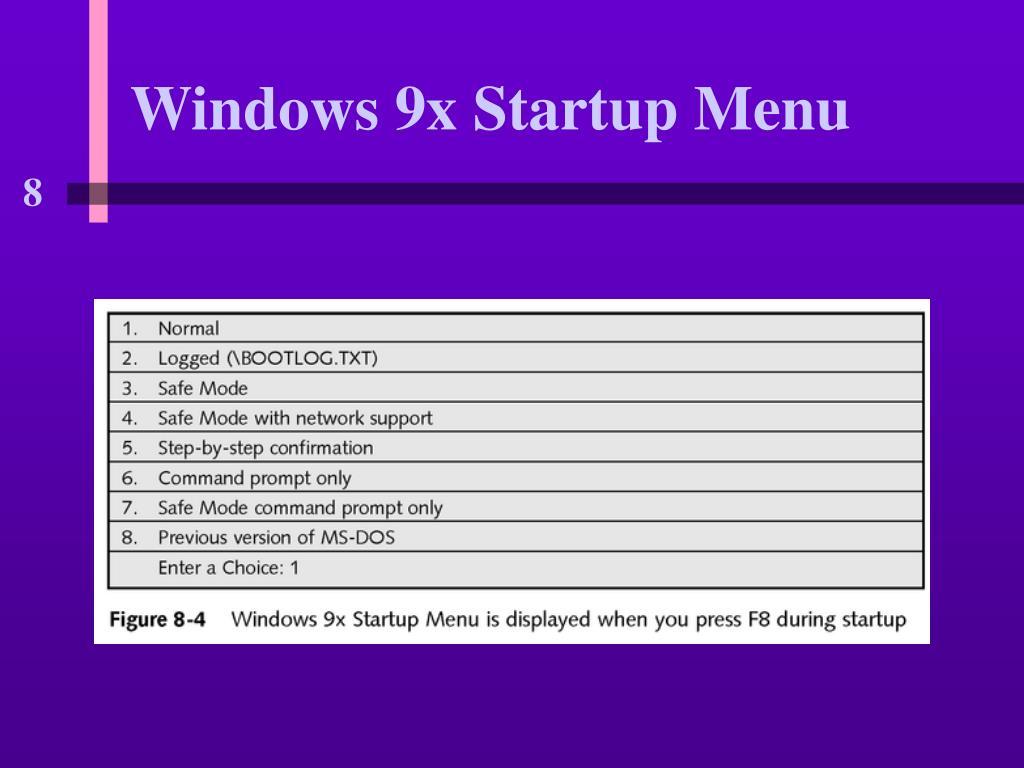 Windows 9x Startup Menu