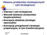 obszary problem w strategicznych cykl strategiczny