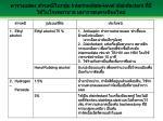 intermediate level disinfectant