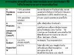 intermediate level disinfectant49
