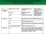 low level disinfectant47