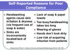 self reported reasons for poor compliance
