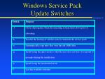 windows service pack update switches