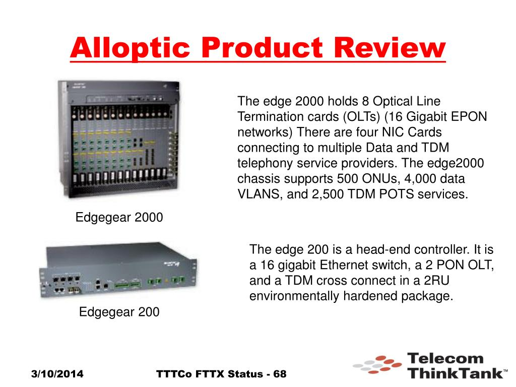 Alloptic Product Review