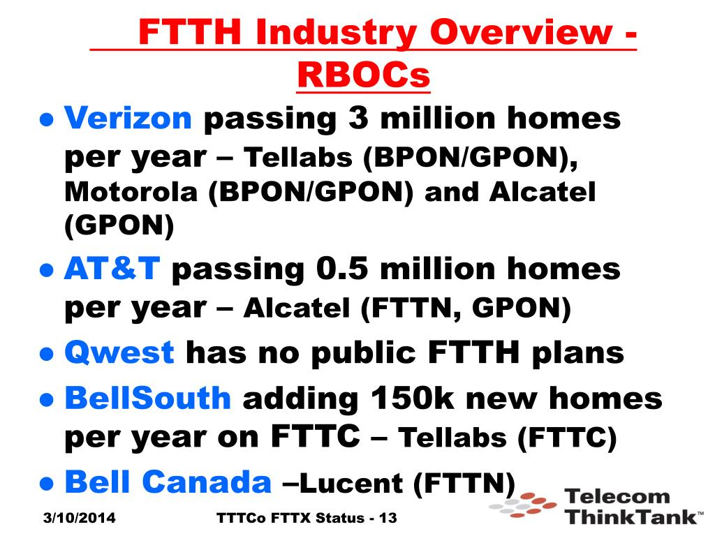 FTTH Industry Overview - RBOCs