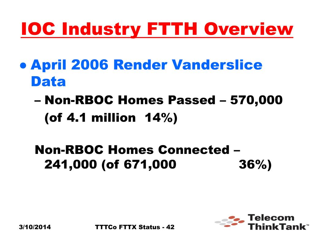 IOC Industry FTTH Overview
