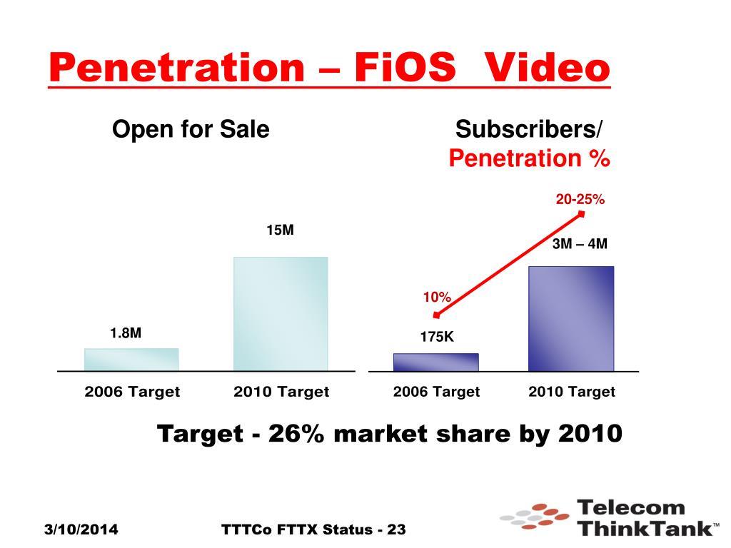 Penetration – FiOS  Video