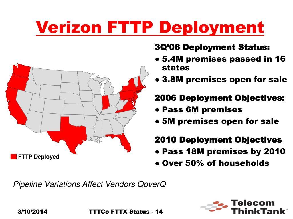 Verizon FTTP Deployment