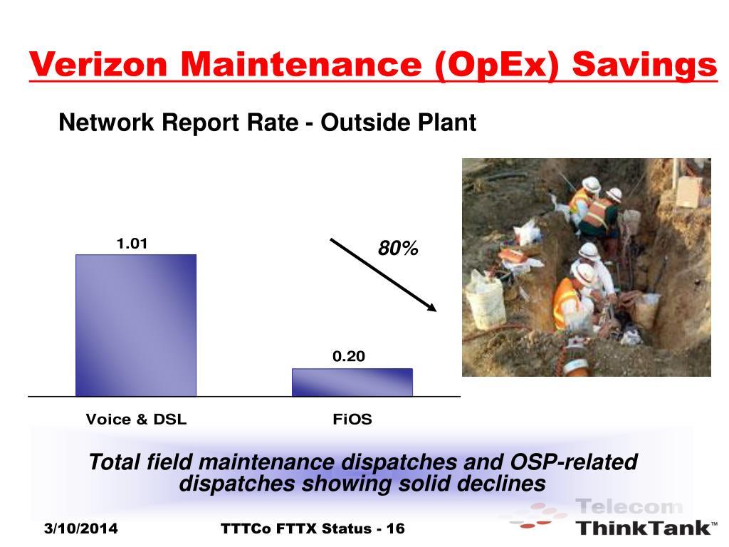 Verizon Maintenance (OpEx) Savings