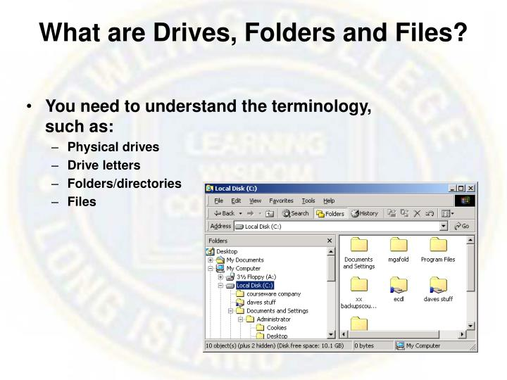 What are Drives, Folders and Files?