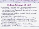 historic sites act of 1935
