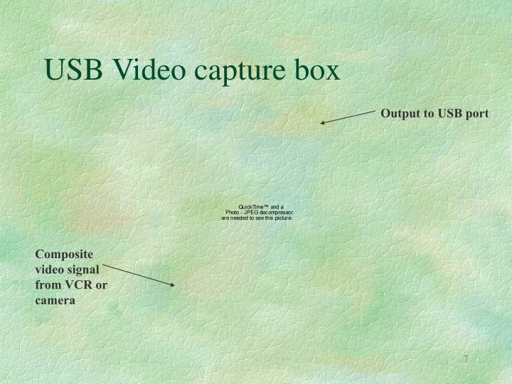 USB Video capture box