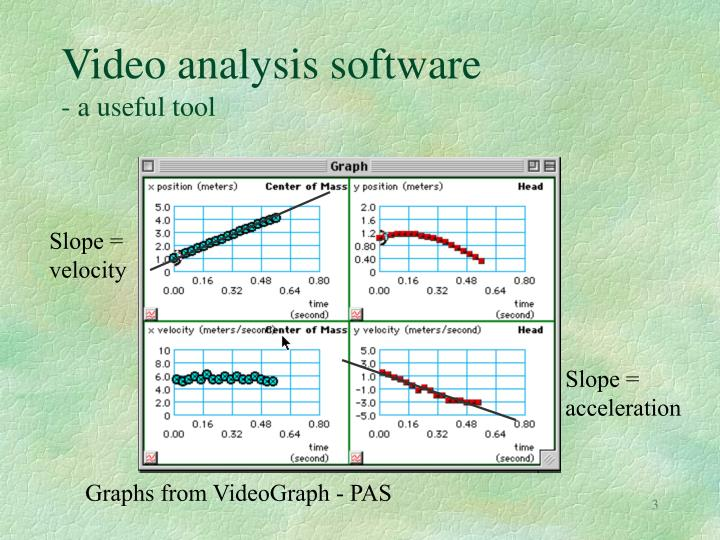 Video analysis software a useful tool1