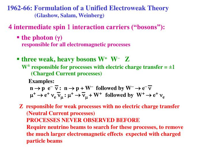 1962-66: Formulation of a Unified Electroweak Theory