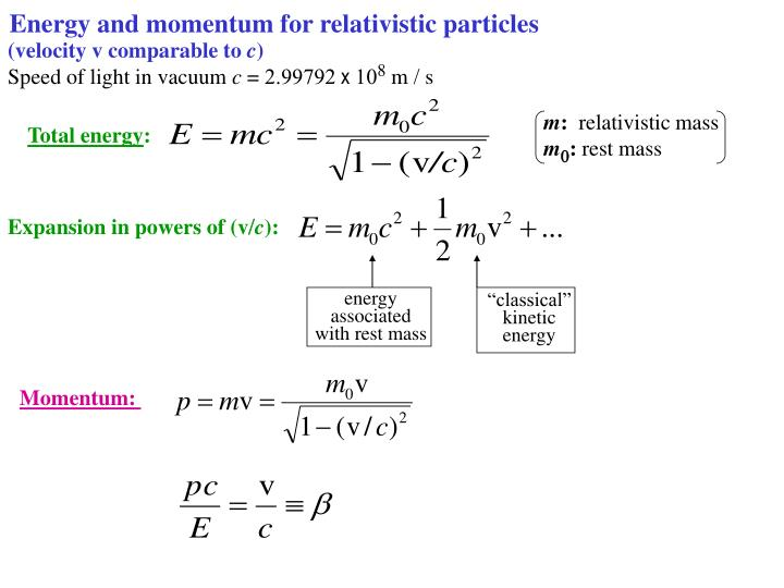 Energy and momentum for relativistic particles