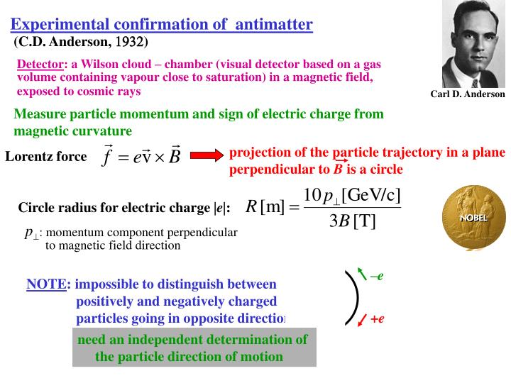 Experimental confirmation of  antimatter
