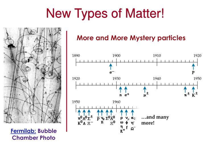 New Types of Matter!