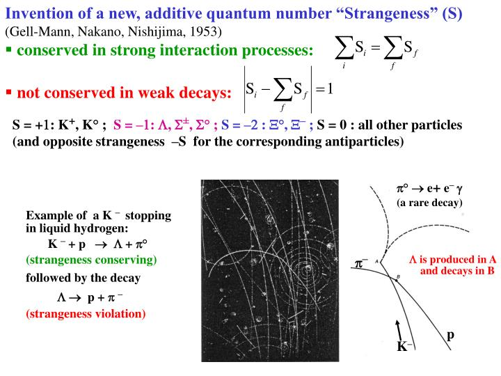 "Invention of a new, additive quantum number ""Strangeness"" (S)"