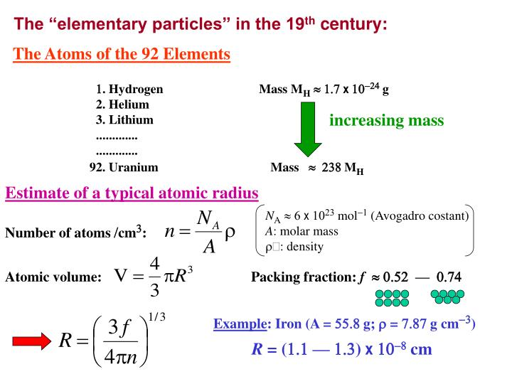 "The ""elementary particles"" in the 19"