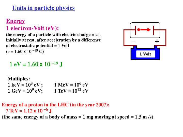 Units in particle physics