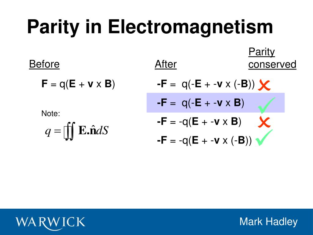 Parity in Electromagnetism