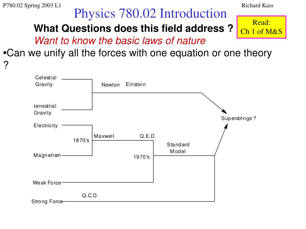 physics 780 02 introduction l.