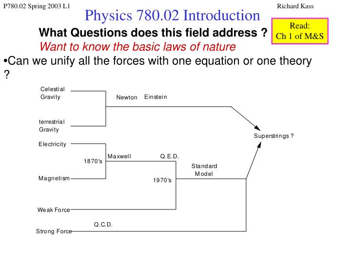 Physics 780 02 introduction