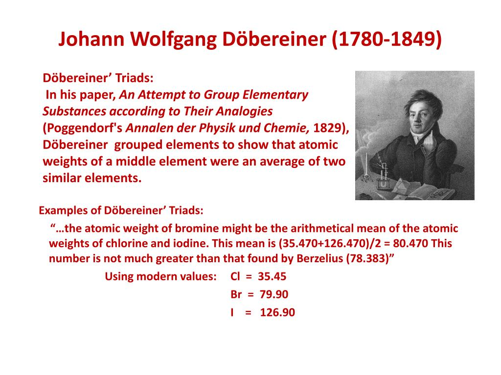 What did johann dobereiner contribute to the periodic table image what did johann dobereiner contribute to the periodic table what did johann dobereiner contribute to the gamestrikefo Images