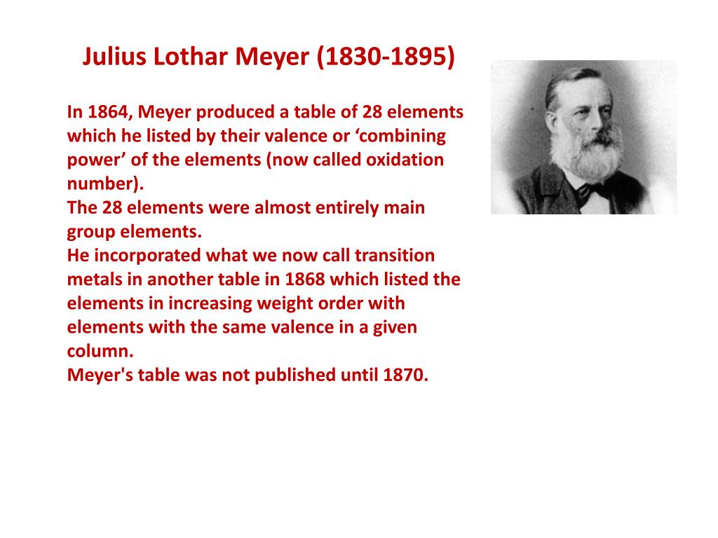 Julius lothar meyer contribution to the periodic table gallery ppt history on powerpoint the periodic classification of the julius lothar meyer 1830 1895 gamestrikefo gallery gamestrikefo Image collections