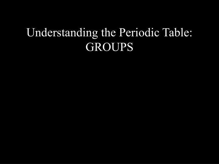 understanding the periodic table groups n.