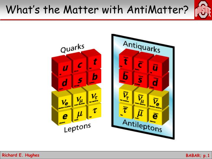 what s the matter with antimatter n.