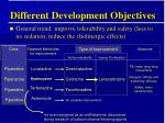 different development objectives