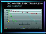 incompatible rbc transfusion rate of hemolysis