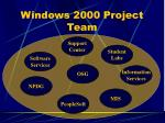 windows 2000 project team4
