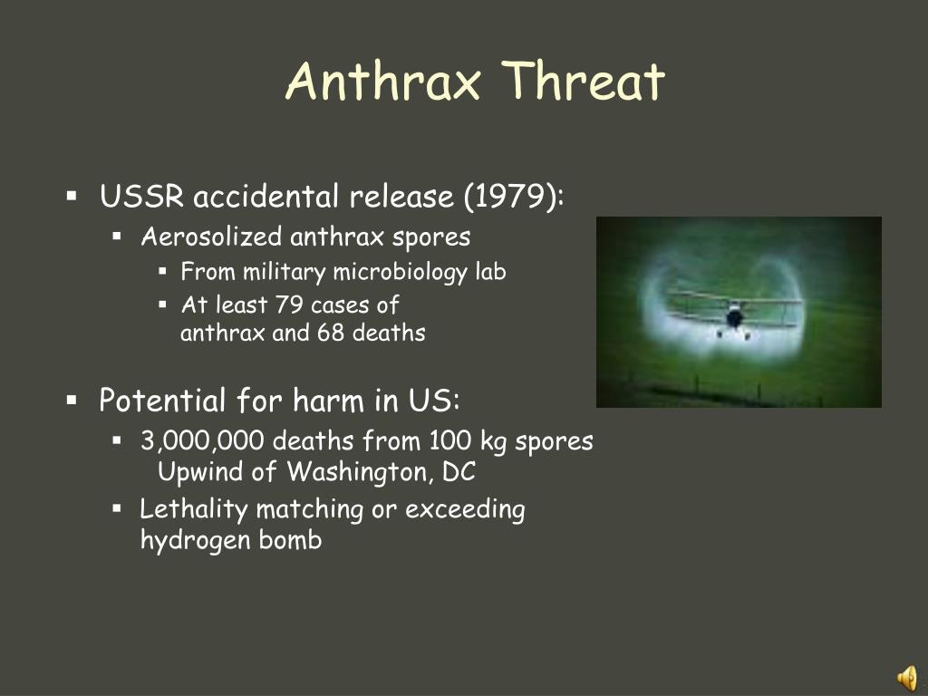 Anthrax Threat