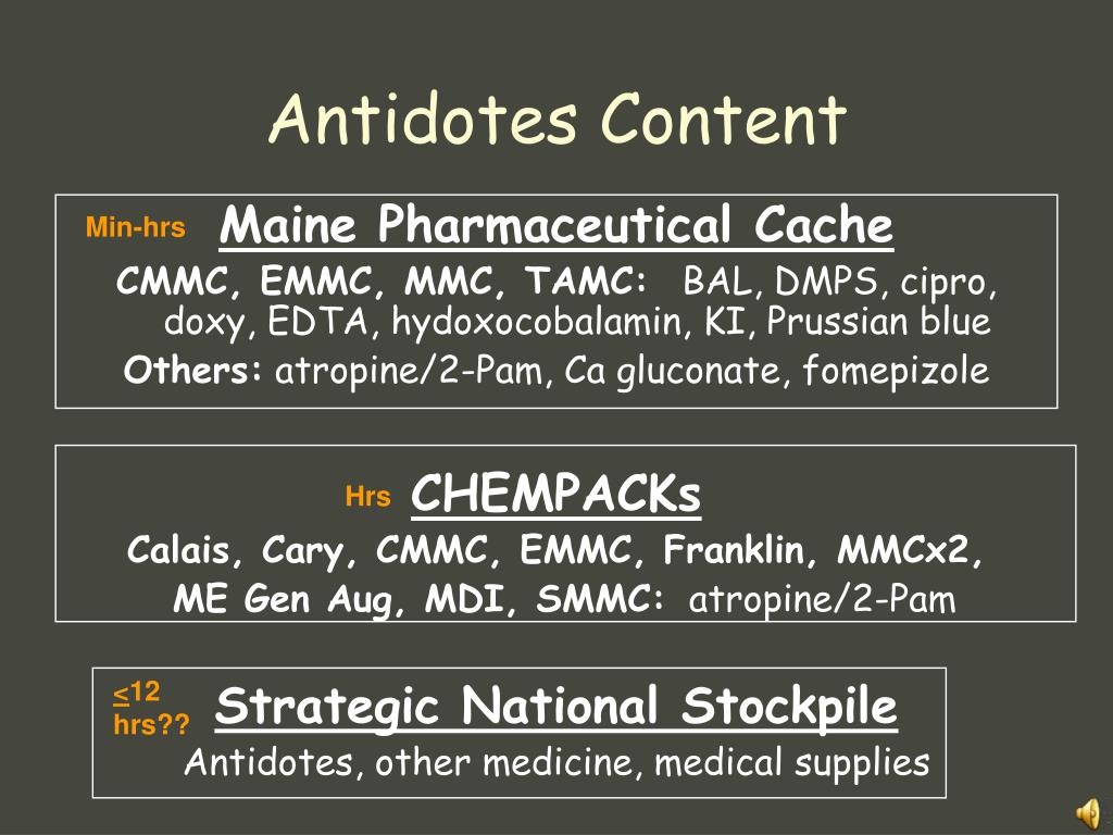 Antidotes Content