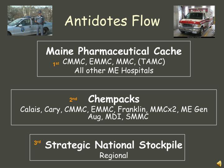 Antidotes flow